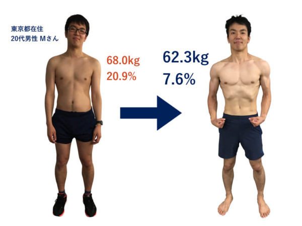パーソナルトレーニングジムレガロス-20代男性-ダイエット実績-2