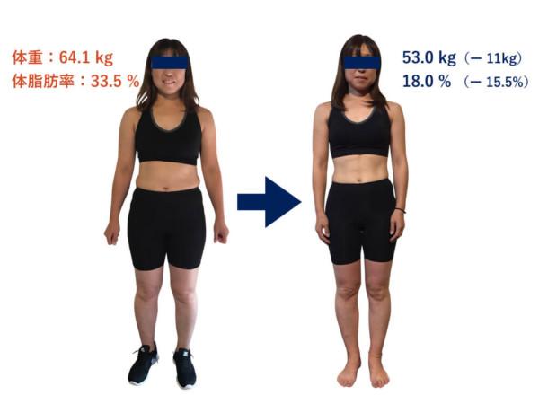 体 脂肪 率 女性 40 代